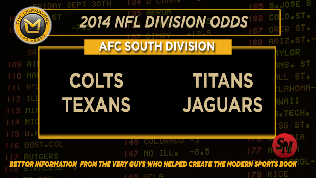 NFL AFC South Division
