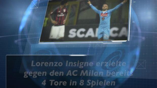Fakt des Tages: Insignes Vorfreude auf Milan