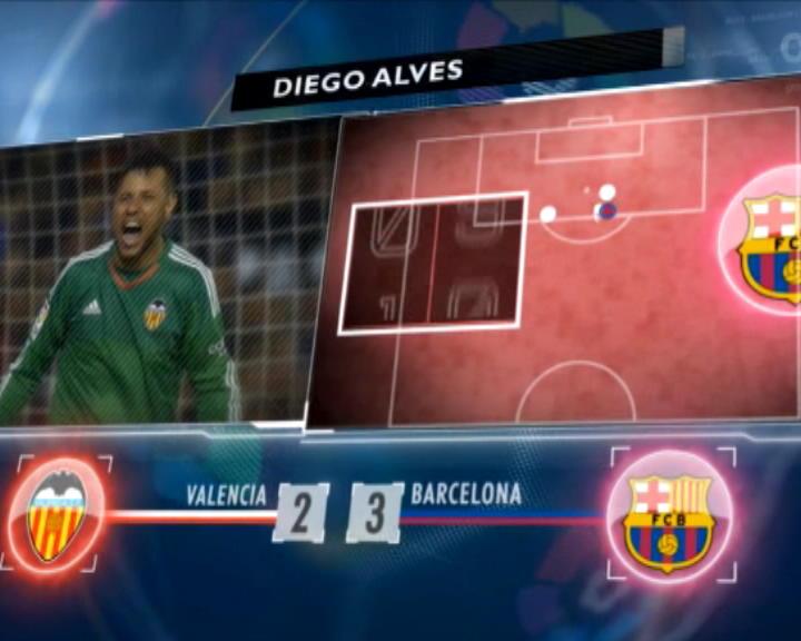 كرة قدم: الدوري الإسباني: خمس حقائق ينبغي معرفتها