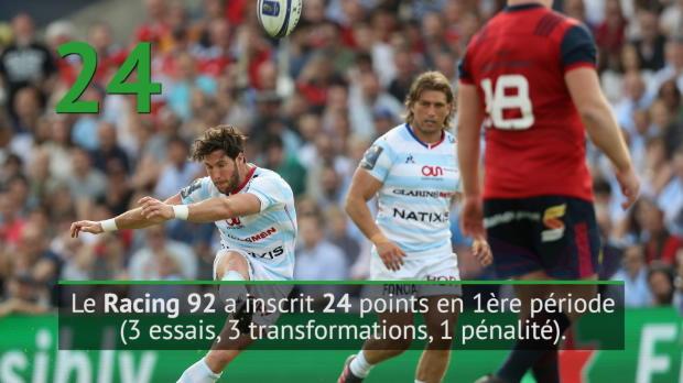 Rugby : Demies - Le Racing 92 dans la cour des grands