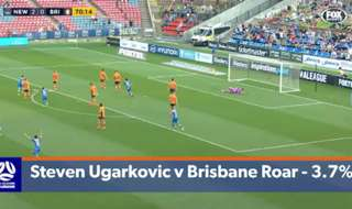 Take a look at the best five goals scored by the Newcastle Jets in the Hyundai A-League 2016/17 Season.
