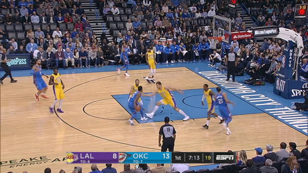 GAME RECAP: Thunder 114, Lakers 90