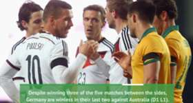 Take a look at some of the interesting facts ahead of Australia's opening Confederations Cup game against Germany.