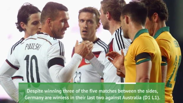 Data preview: Caltex Socceroos v Germany