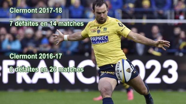 Top 14 - 14e j. : Clermont, un champion en danger