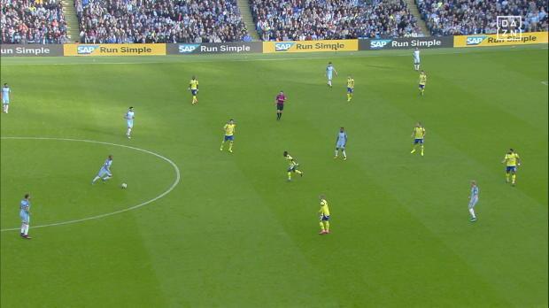 Manchester City - FC Everton