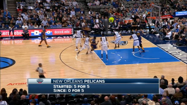 GAME RECAP: MAVERICKS 96, Pelicans 83