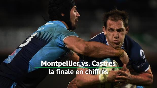 Top 14 - Finale : Montpellier vs. Castres en chiffres