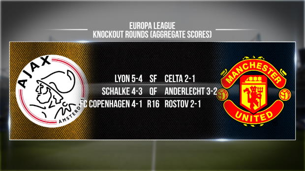 Cara a cara Ajax-Manchester United