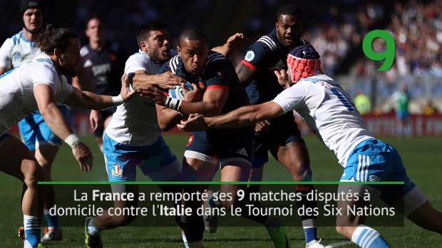 Six Nations - France vs. Italie en chiffres