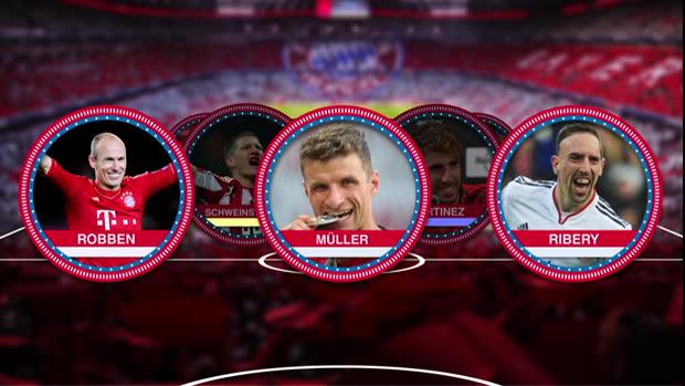 Bayerns Top11 der letzten sieben Meisterjahre