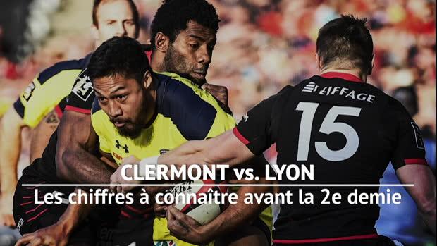Demies - Clermont vs. Lyon en chiffres
