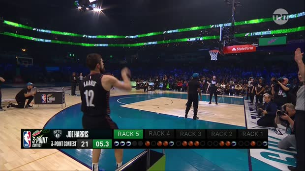 2019 All-Star 3-Point Contest Recap