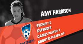 Sydney FC's Amy Harrison is the December nominee for NAB's Young Footballer of the Year award.