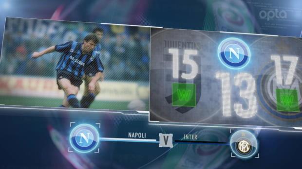 9e j. - 5 choses à savoir sur le choc Naples/Inter