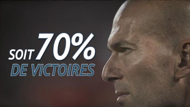 Zinedine Zidane - Le Maître des finales