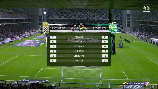 Boavista - Sporting
