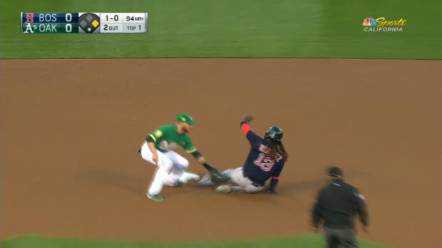Lucroy nabs Ramirez at second