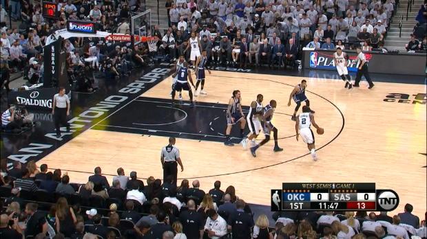 Basket : NBA - Play-offs - Victoire des Spurs par KO
