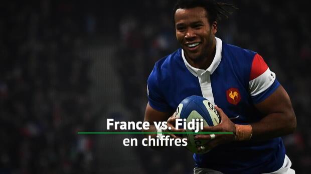 Test match - France vs. Fidji en chiffres