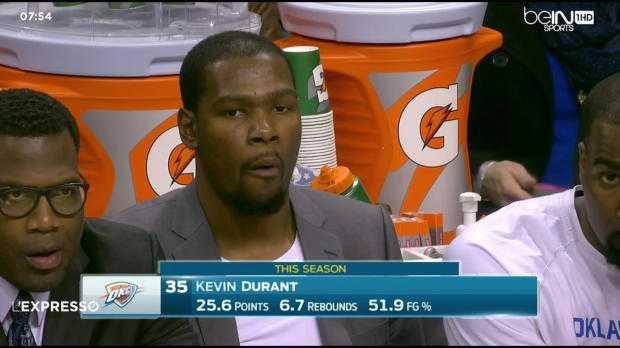 NBA : Le Thunder se reprend