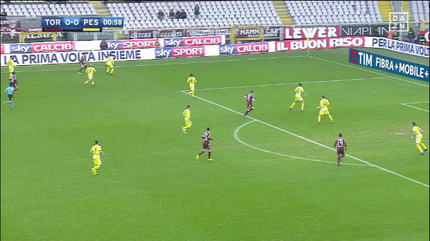Torino - Pescara