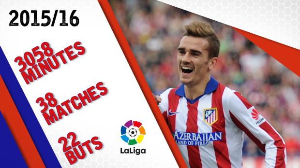 Prix LFP - Griezmann �lu meilleur joueur de la Liga