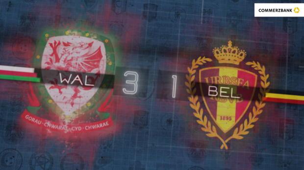Fünf Fakten nach Wales gegen Belgien