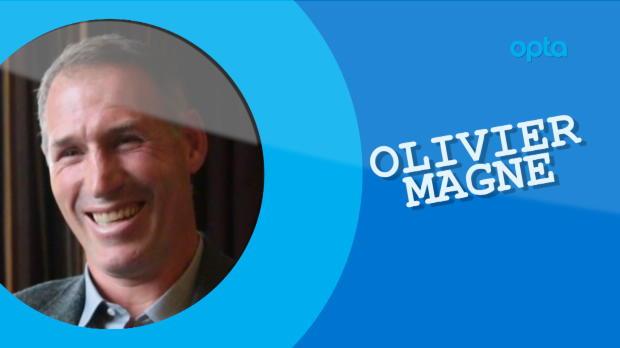 Top 14 - Opta Quiz : Olivier Magne