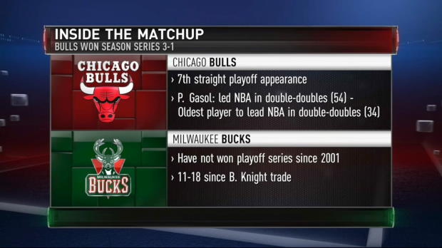 East Series Preview: Bulls - Bucks