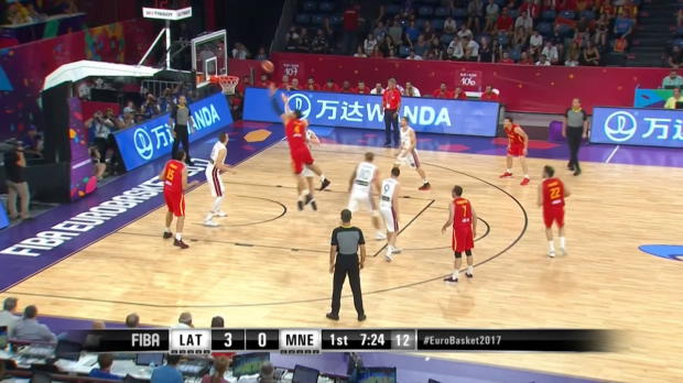 FIBA EuroBasket and AfroBasket Wrap