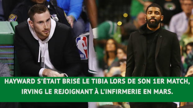 Basket : NBA - Boston, l'ambition dévorante