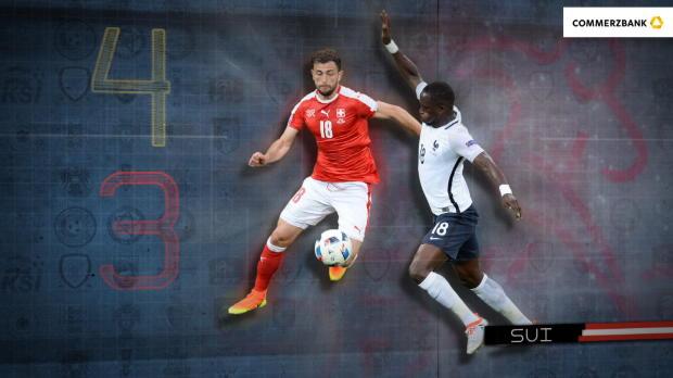 Fünf Fakten nach Schweiz gegen Frankreich