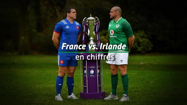 Six Nations - France vs. Irlande en chiffres