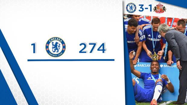 Der 38. Spieltag in Zahlen