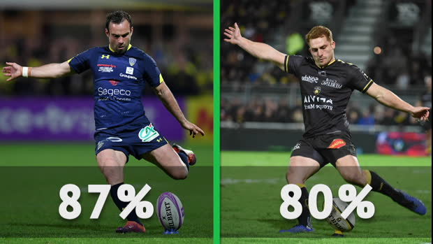 Finale : Finale - Clermont vs. La Rochelle, qui est le plus fort ?