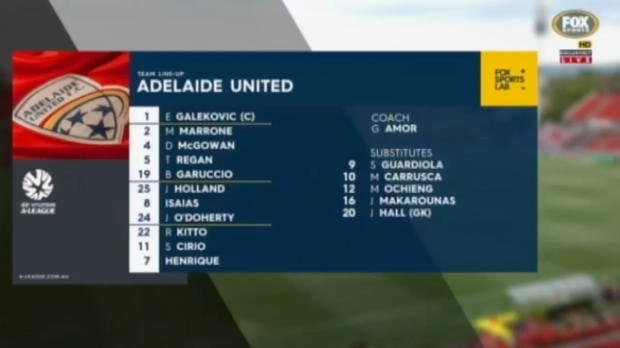 Adelaide v Melbourne City highlights