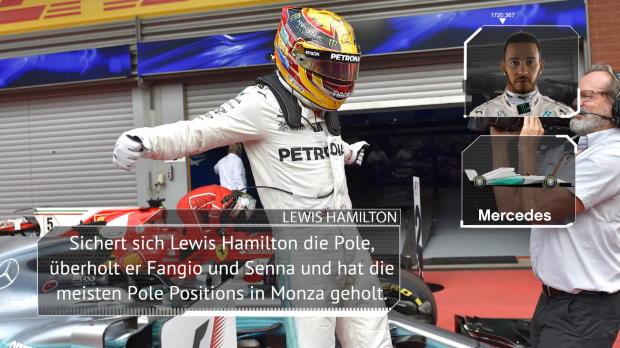 F1: Die Rennvorschau für den GP von Italien
