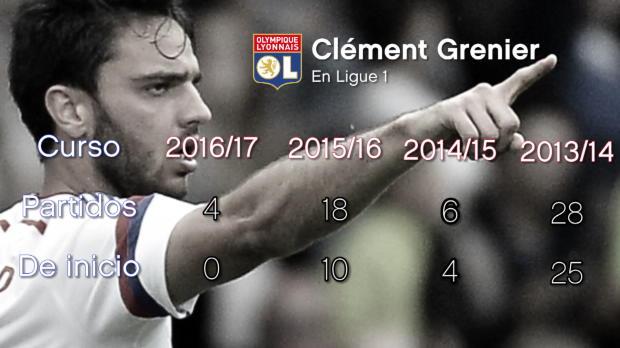 El Valencia piensa en Grenier como reemplazo de Parejo