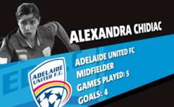 Adelaide United midfielder Alex Chidicac has been nominated for the NAB Young Footballer of the Year Award.