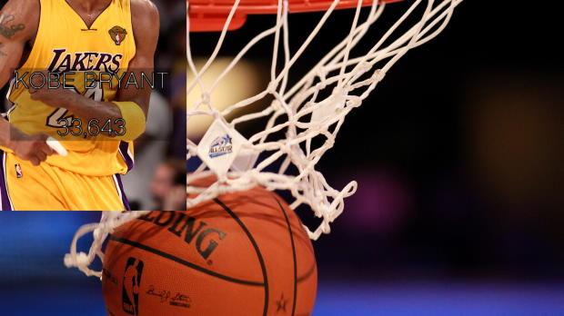 17 février - Michael Jordan fête ses 54 ans