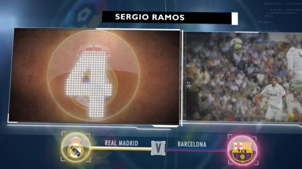 Topspiel im Fokus: El Clasico! Real vs. Barca