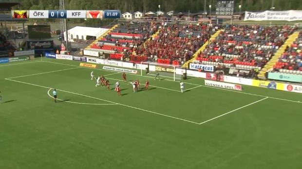 Östersunds FK - Kalmar
