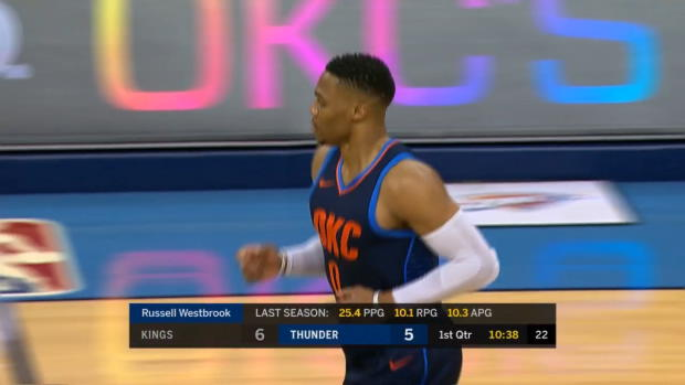 WSC: Russell Westbrook (32 points) Highlights vs. Sacramento Kings