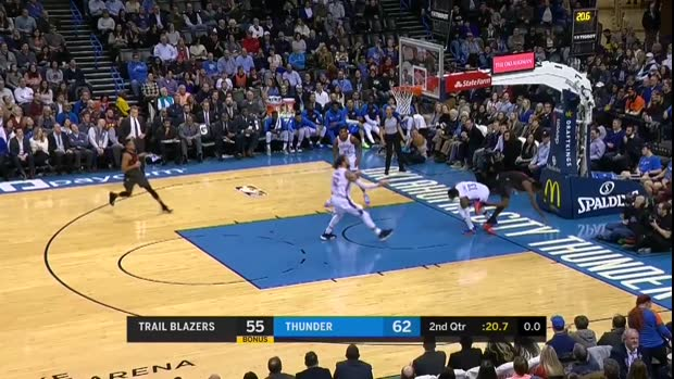 2018-19 NBA All-Defensive First Team Season Highlights