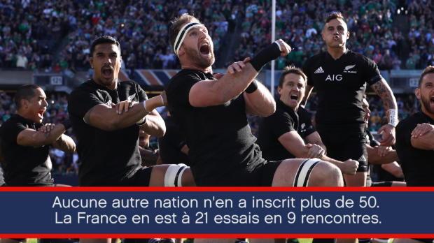 Test Match - France/Nouvelle-Zélande en chiffres