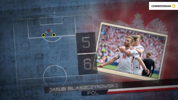 Fünf Fakten nach Schweiz gegen Polen