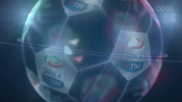 Fünf Fakten vor AC Mailand - Juventus Turin
