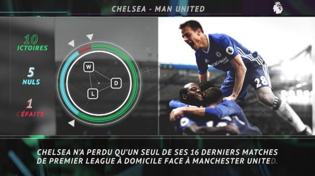 La Belle Affiche - Chelsea-United