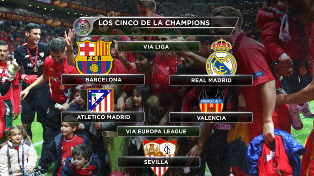 Cinco lobitos espa�oles en la Champions